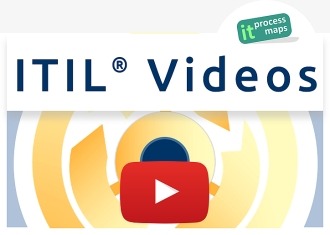 Videos: ITIL Process Map 2011